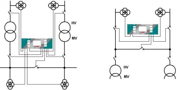 UTXvSZR - standard applications