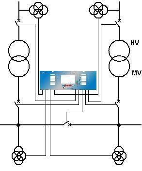 SZR applications - picture 2