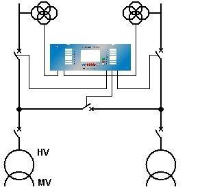 SZR applications - picture 3