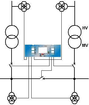 SZR applications - picture 1